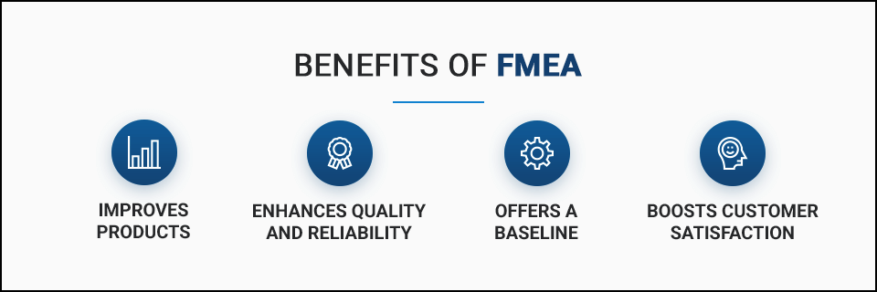 Benefits of FMEA