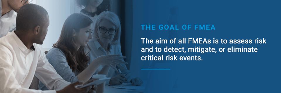 Goal of FMEA