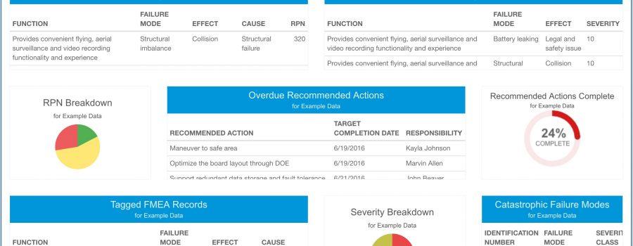 Relyence FMEA Dashboard