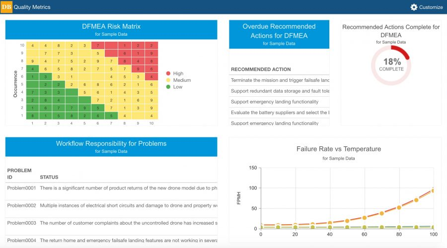The Relyence Dashboard