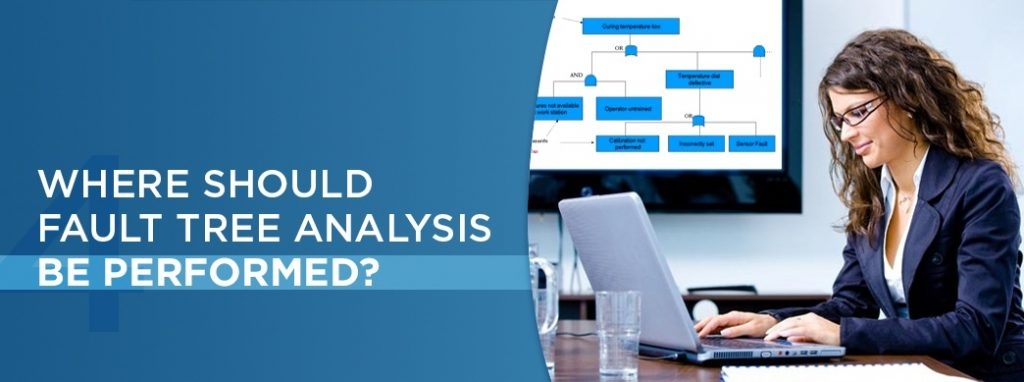 where should fault tree analysis be performed