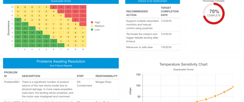 Five Top Tips for Your Relyence Dashboards
