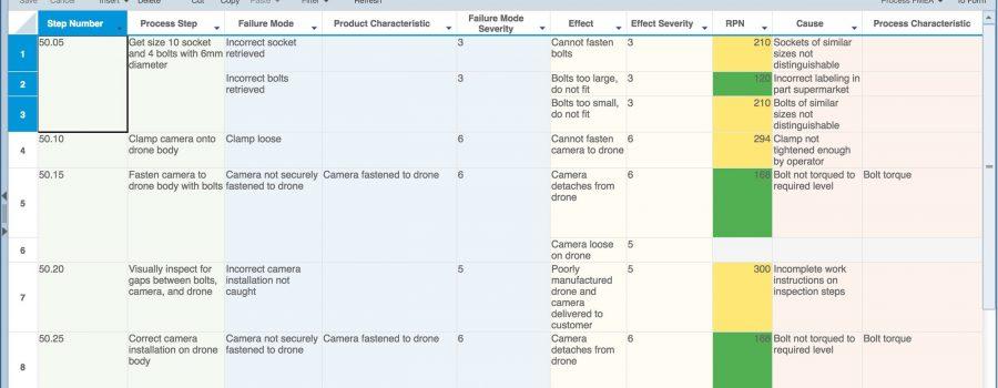 Relyence FMEA Worksheet