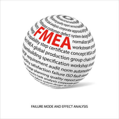 FMEA Globe