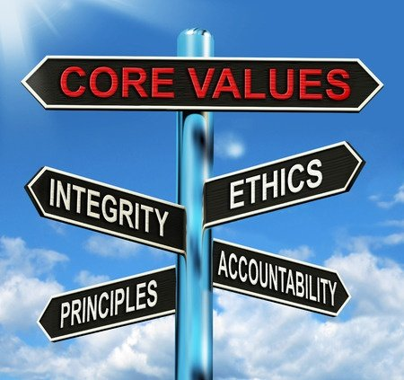 Road signs with core values listed