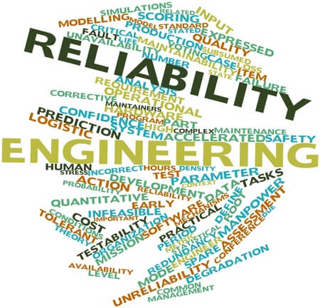 Reliability Engineering word cloud