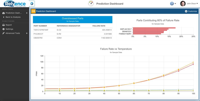 Reliability Prediction Dashboard