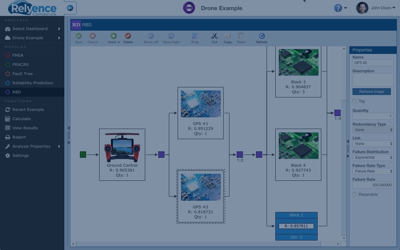 reliability block diagram 2 out of 3 rbd software providing a visual diagrammer supporting redundancies  rbd software providing a visual