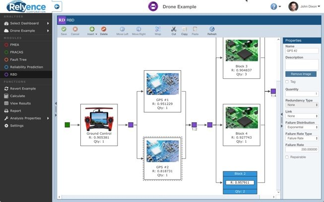 Relyence Reliability Block Diagram (RBD) Best-in-Class Software