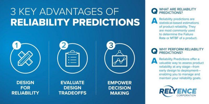3 Key Advantages of Reliability Predictions