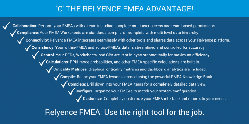 FMEA Software and FMECA Software