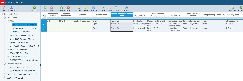 Piece-part FMECA Worksheet