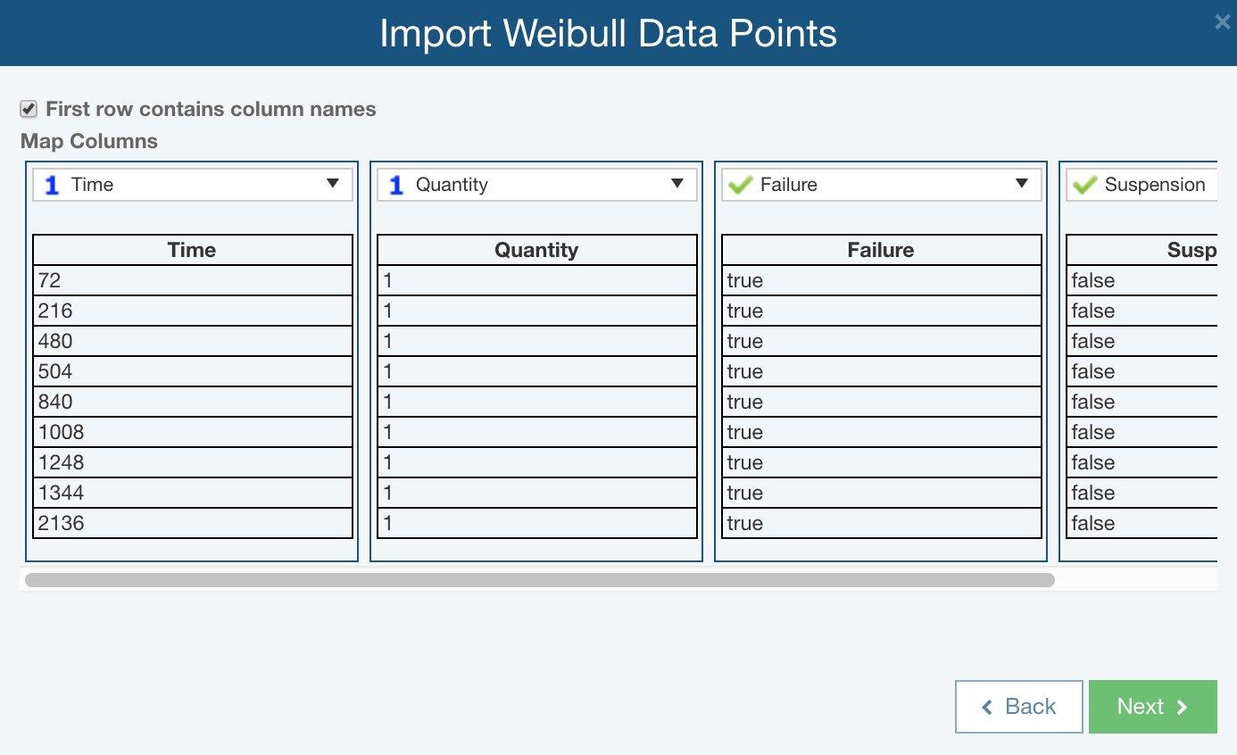Relyence Weibull Import