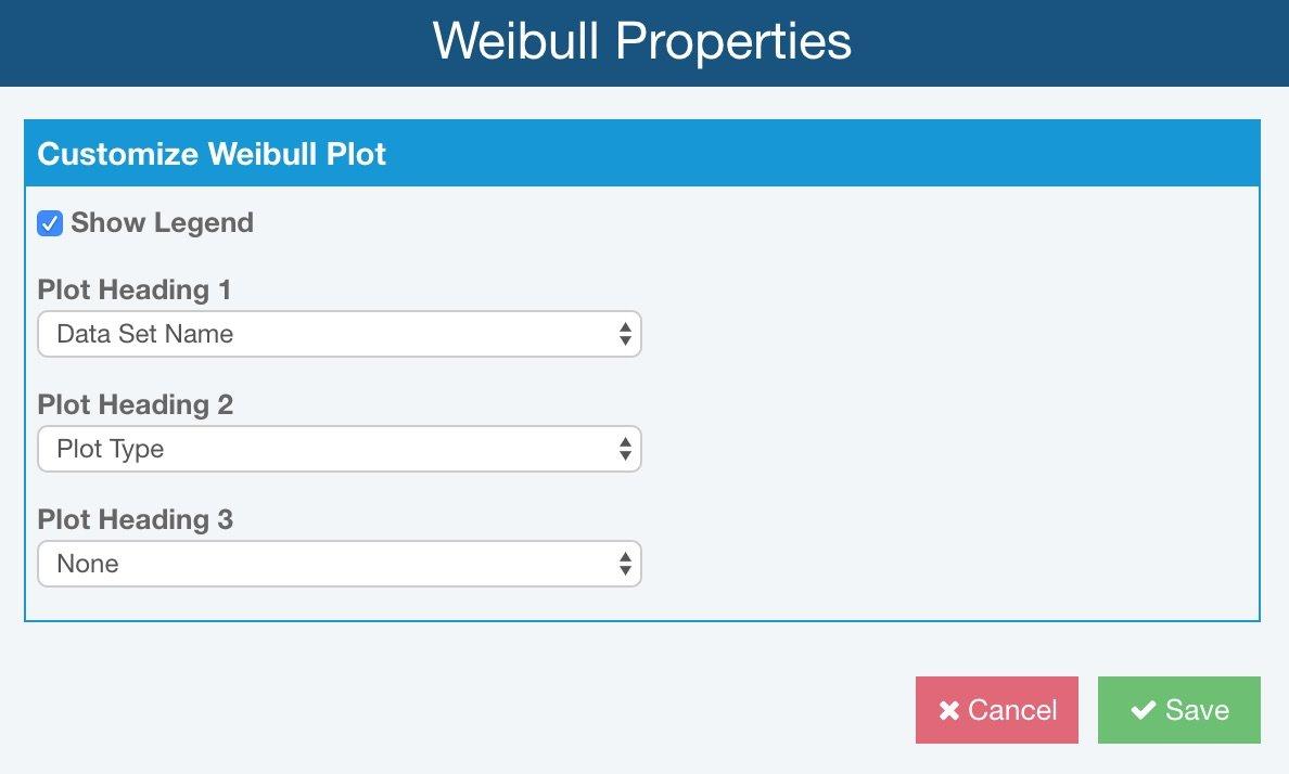 Weibull Properties
