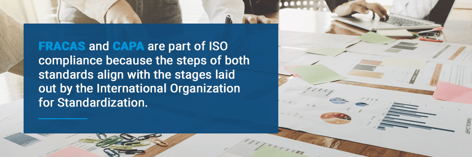 fracas and capa for iso compliance