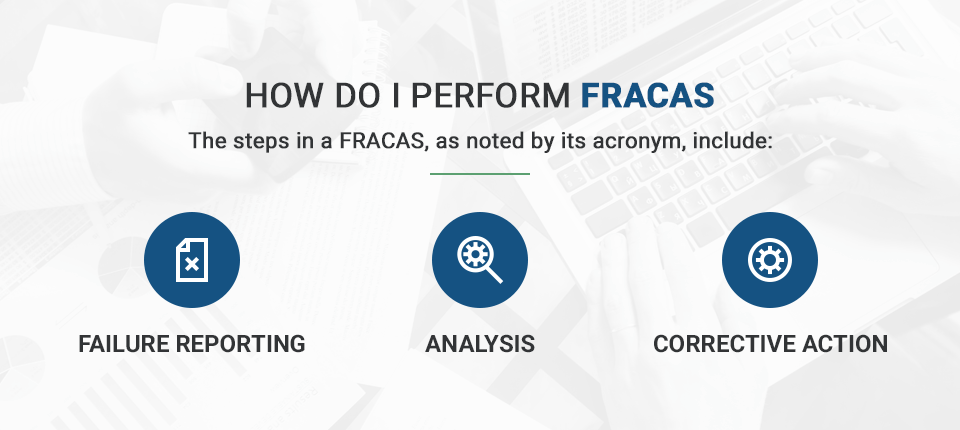 how to perform fracas