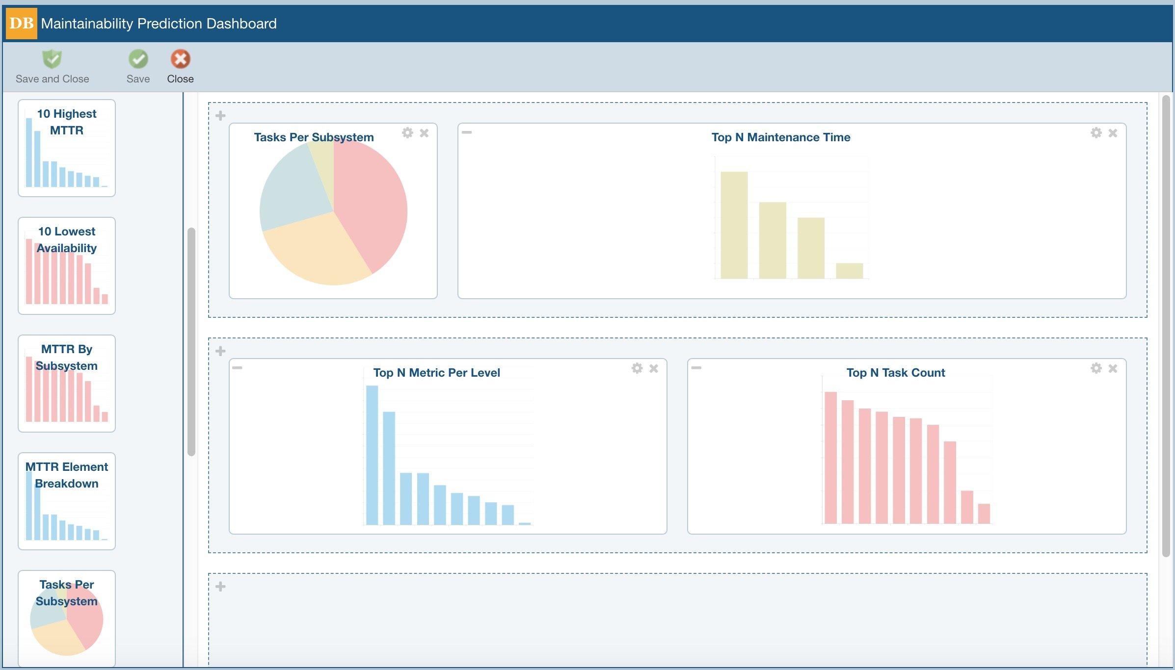 Maintainability Prediction Dashboard Customize