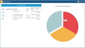 Analysis Status Dashboard