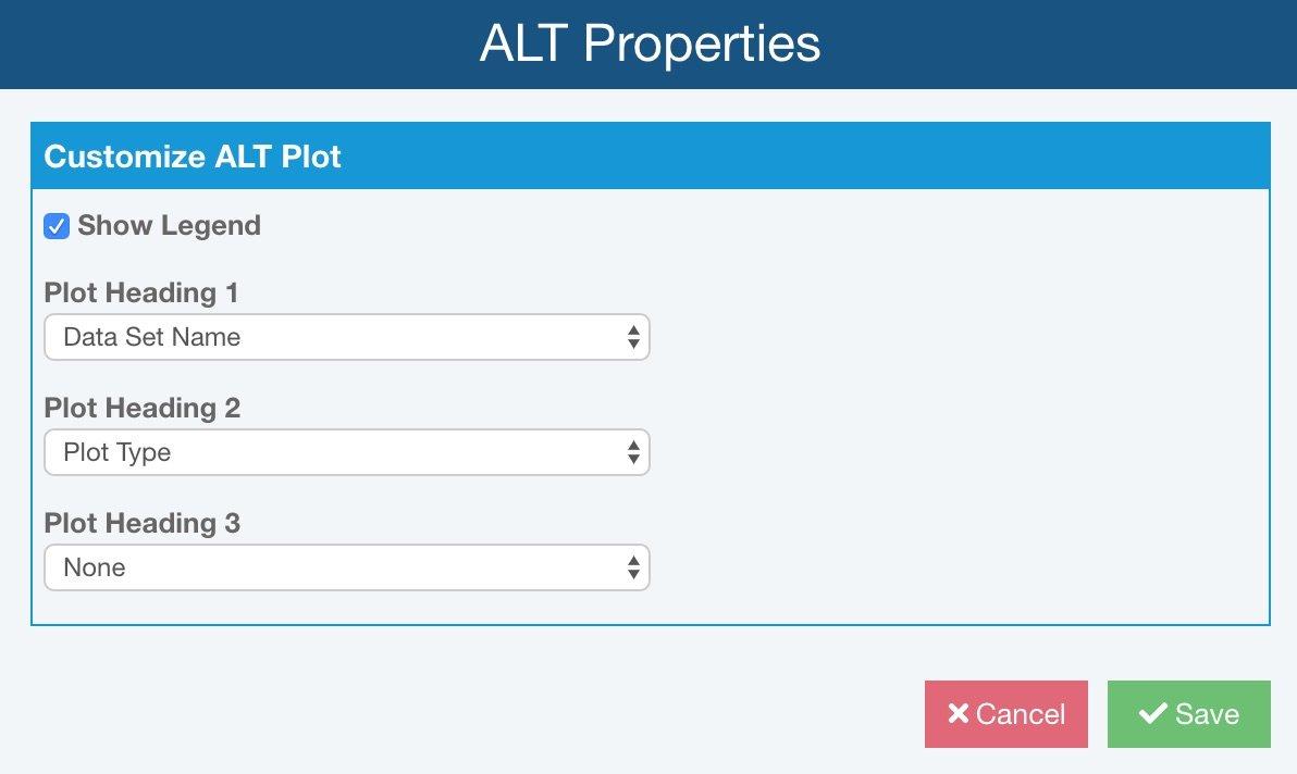 Relyence ALT Properties