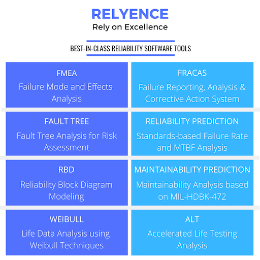 Relyence Product Suite