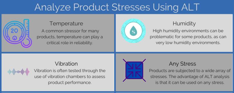 Analyze Product Stresses Using ALT