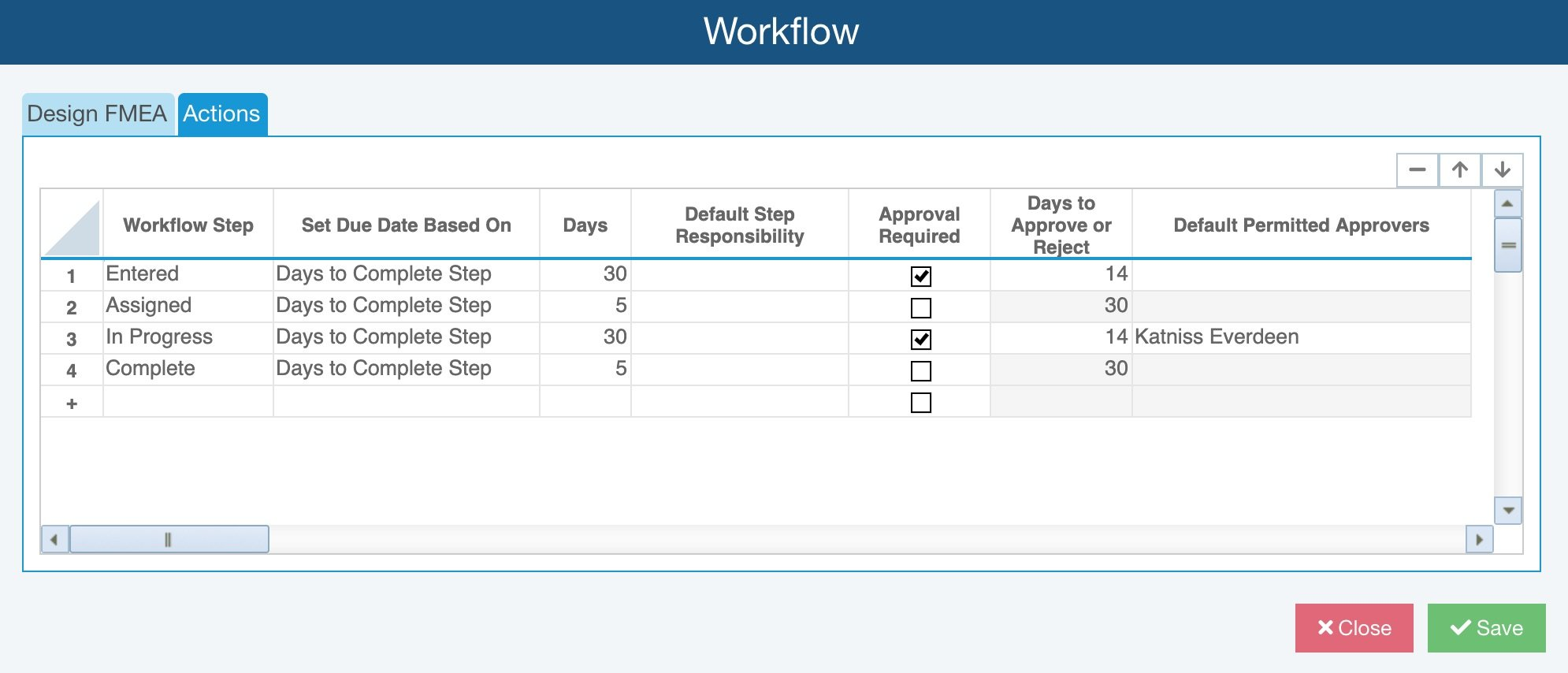 FMEA Action Workflow Example