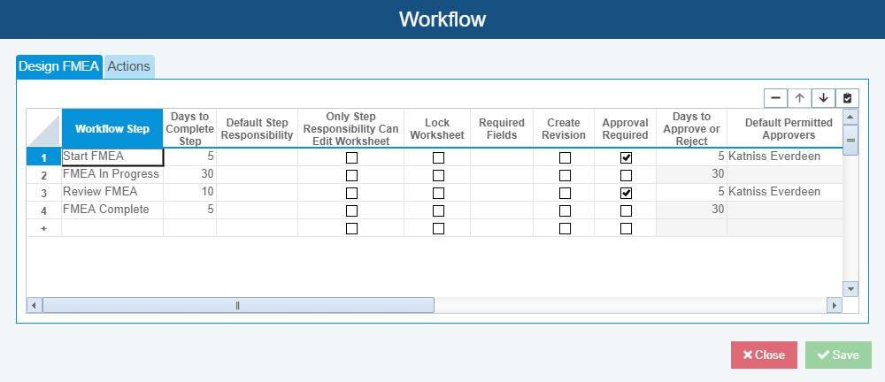 FMEA Workflow