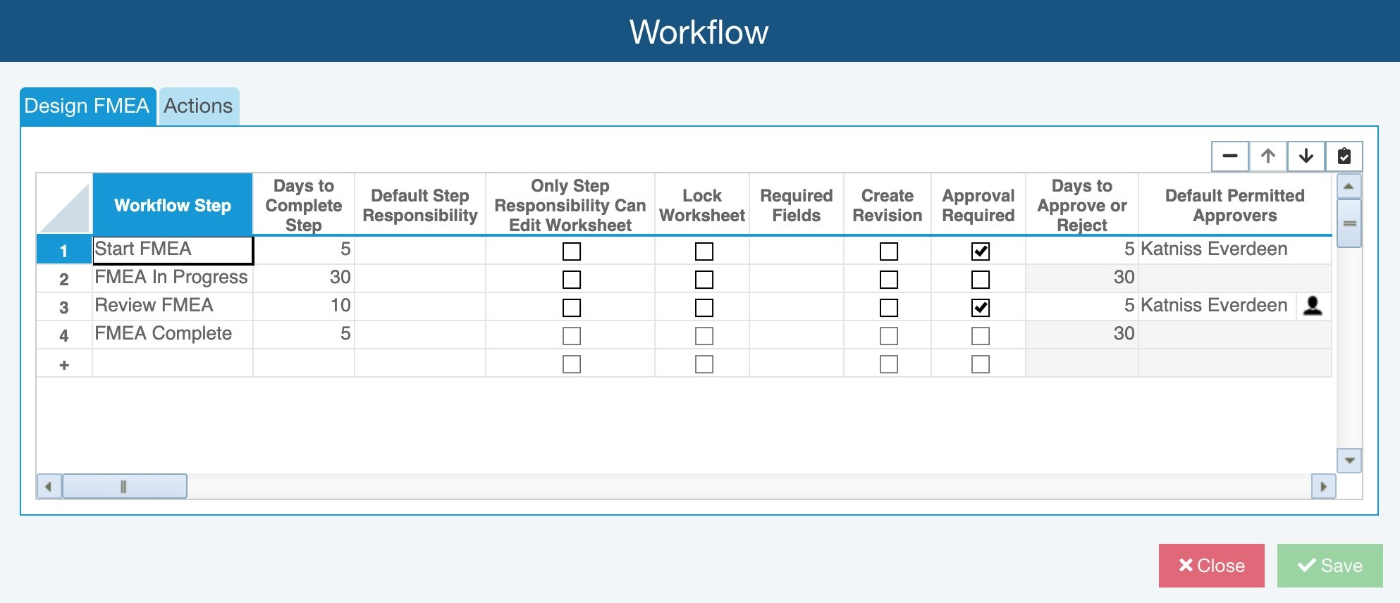 Example FMEA Workflow