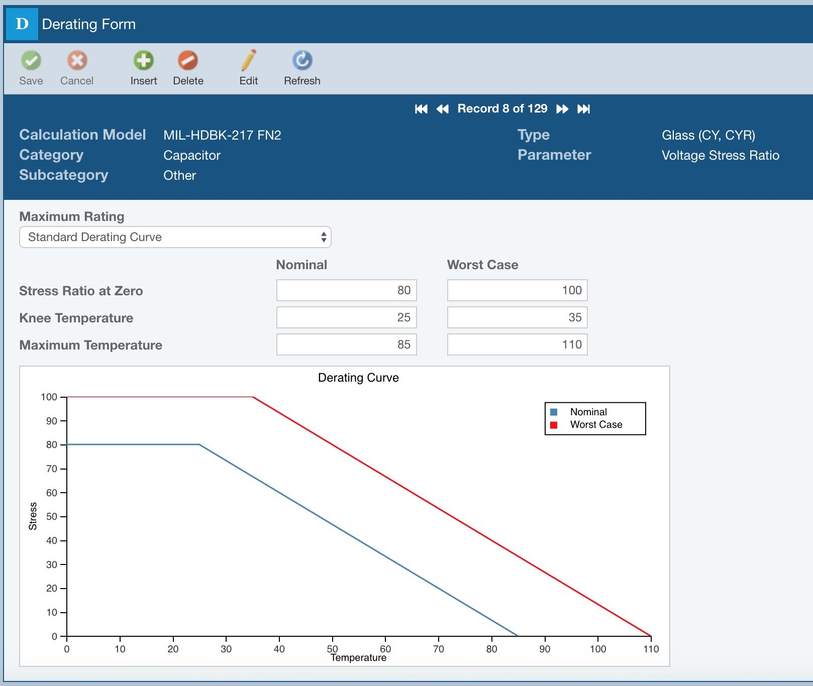 Relyence Reliability Prediction Derating