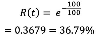 Example MTBF to Reliability conversion using equation
