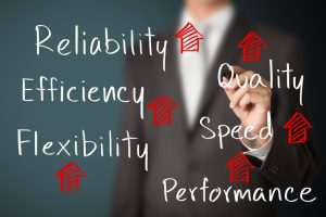 Reliability and related words