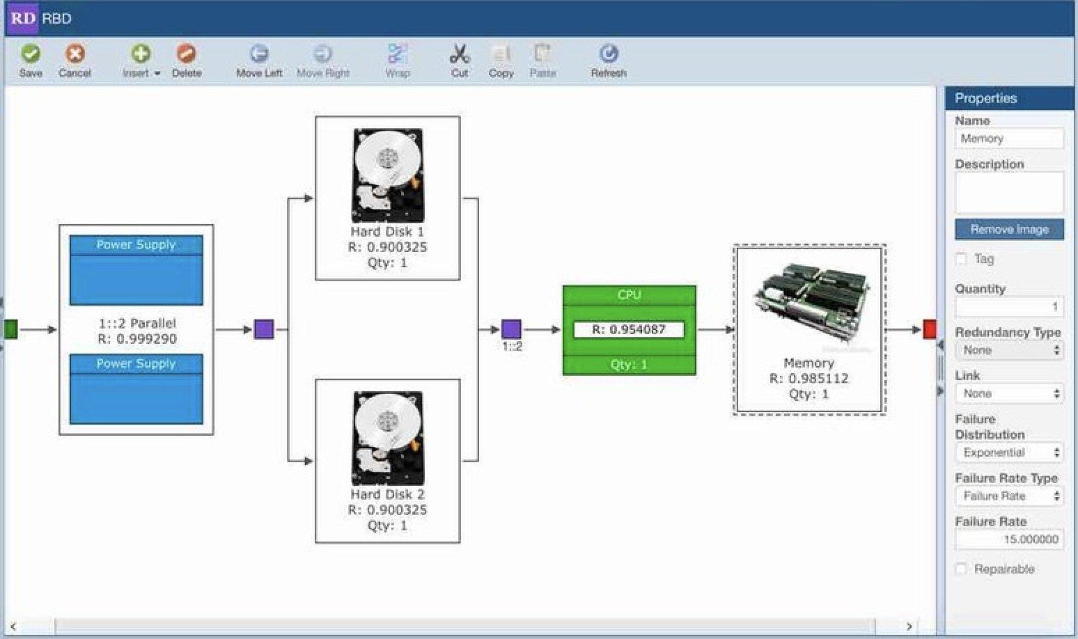 RBD Diagram of Processor
