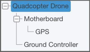 System breakdown of drone