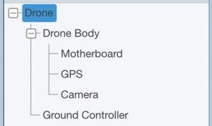 Drone System Breakdown