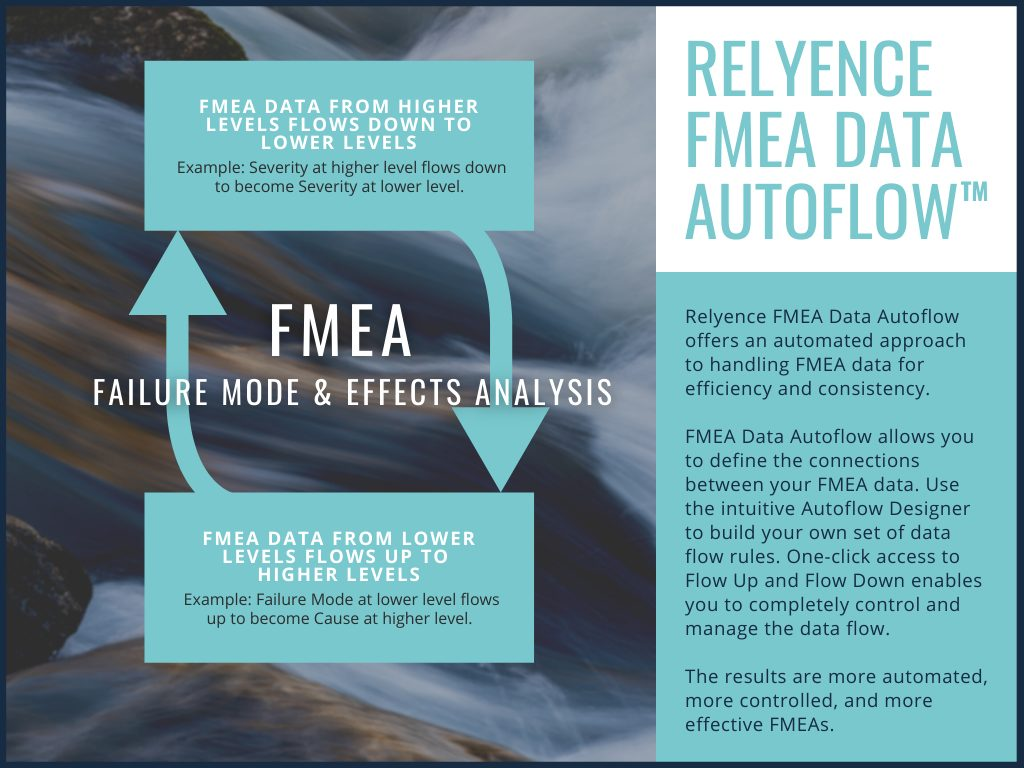 Relyence FMEA Data Autoflow infographic