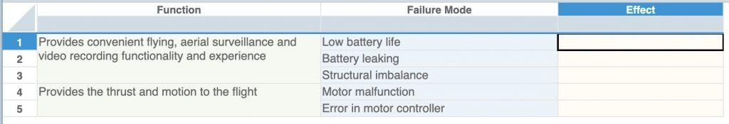 FMEA Worksheet - Add Effects