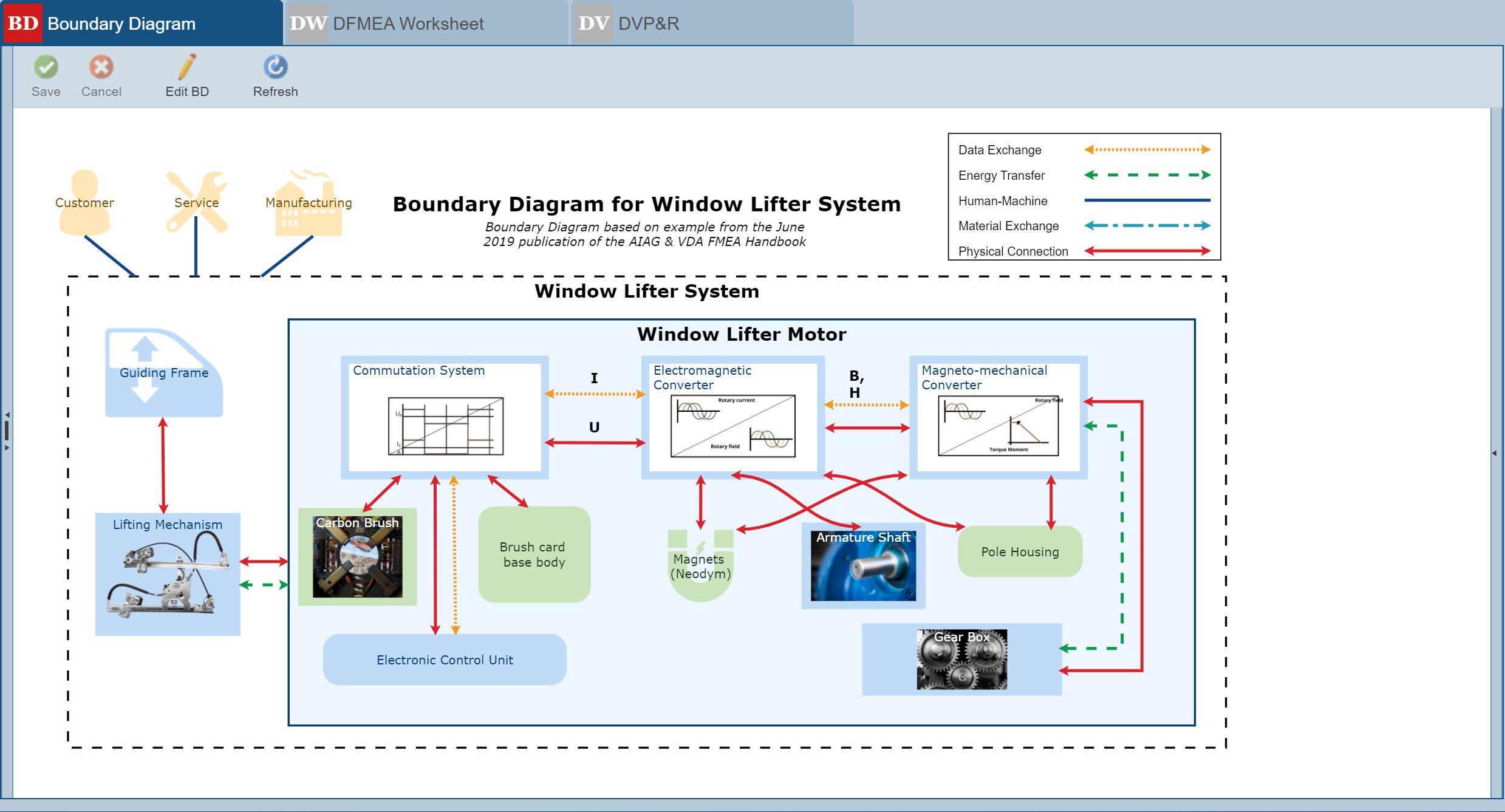 Screenshot of AIAG & VDA Boundary Diagram Example